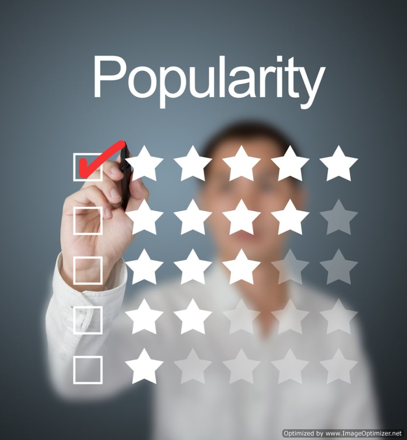 Yelp Advertising For Law Firms: 7 Rules For 2012
