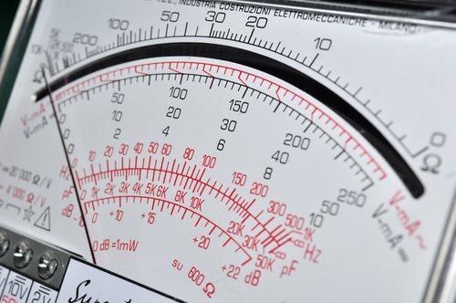 Understanding Social Media Success: Metrics and Measures